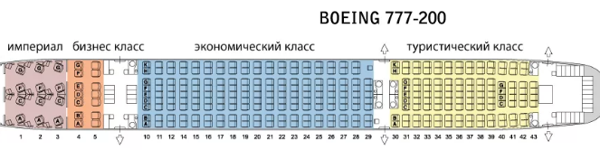 Боинг 777-200 4 класса