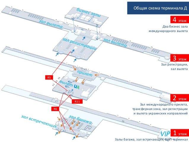 Борисполь терминал D схема