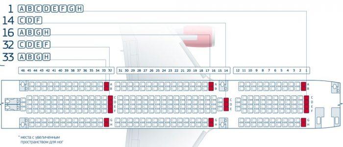Боинг 767-300 чартерный эконом