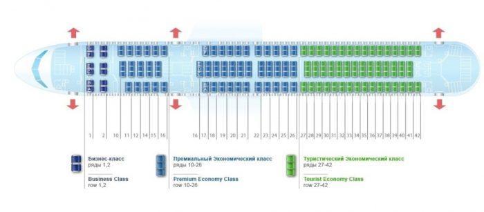 Боинг 767-300 3 класса