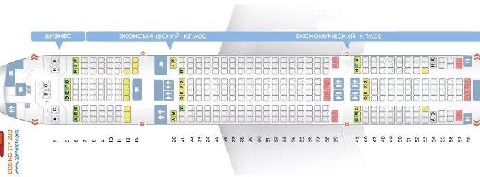Боинг 777-200 2 класса