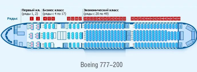 Боинг 777-200 3 класса