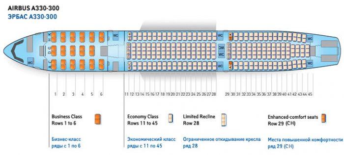Аэробус А330-300