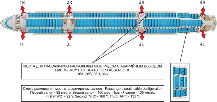 Аэробус а330-300 I Fly