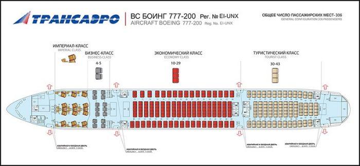Салон Боинг 777-200