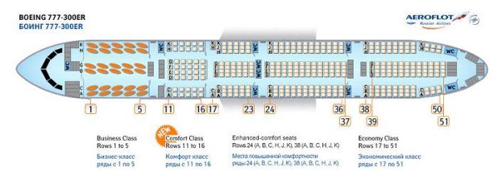 Салон Боинга 777 с империал-классом