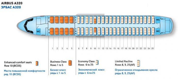 Схема салона Аэробуса А320