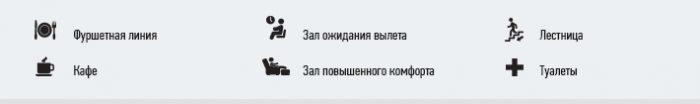 Услуги аэропорта Краснодара 2 этаж
