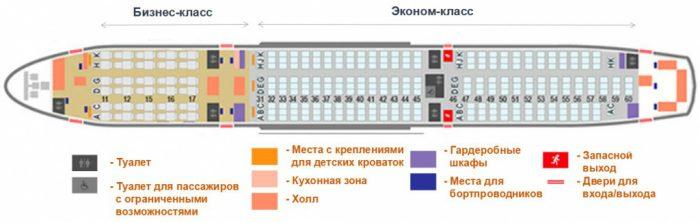 Схема салона Боинг 787