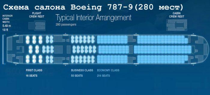 Боинг 787 Вьетнамских авиалиний компоновка